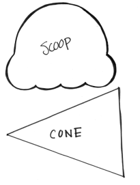 Sunflower Storytime: Ice Cream Scoop and Cone Template